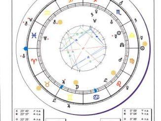 Wiesn-Horoskop